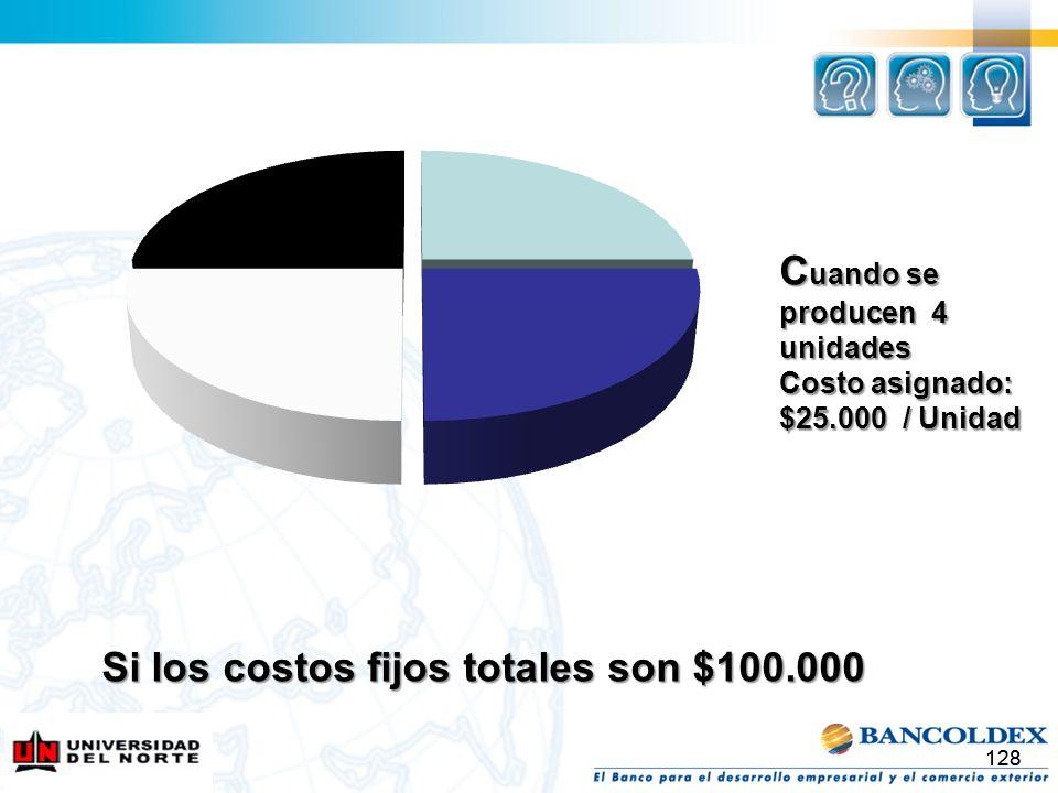 128 Si los costos fijos totales son $100.000 C uando se producen 4 unidades Costo asignado: $25.000 / Unidad