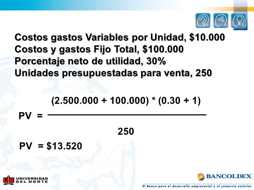 Costos gastos Variables por Unidad, $10.000 Costos y gastos Fijo Total, $100.000 Porcentaje neto de utilidad, 30% Unidades presupuestadas para venta,