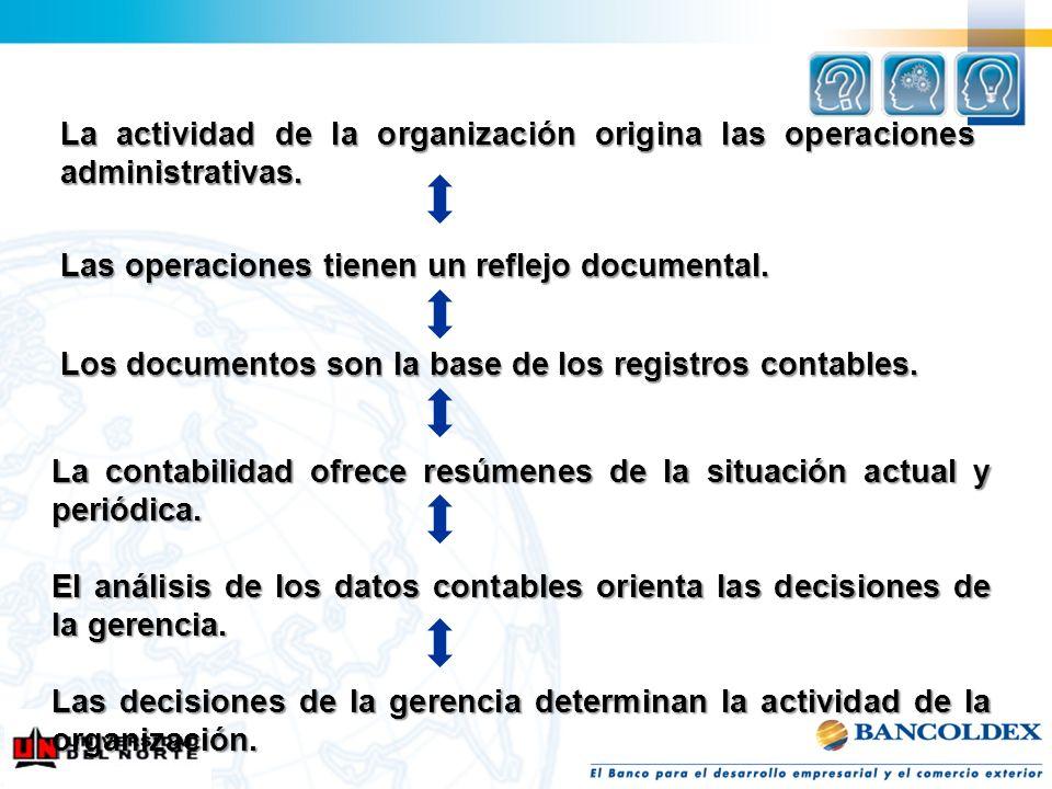 La actividad de la organización origina las operaciones administrativas. Las operaciones tienen un reflejo documental. Los documentos son la base de l