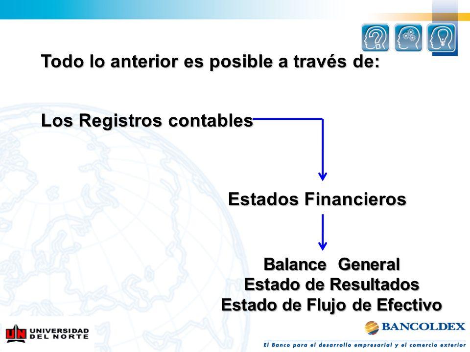 Todo lo anterior es posible a través de: Los Registros contables Estados Financieros Estados Financieros Balance General Estado de Resultados Estado d