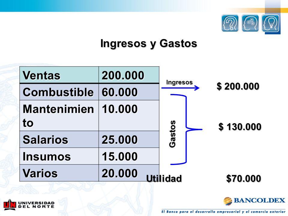 Ingresos y Gastos Ventas200.000 Combustible60.000 Mantenimien to 10.000 Salarios25.000 Insumos15.000 Varios20.000 $ 200.000 $ 200.000 $ 130.000 Utilid