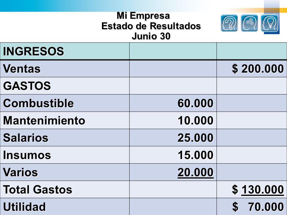 Mi Empresa Estado de Resultados Junio 30 INGRESOSVentas $ 200.000 GASTOS Combustible60.000 Mantenimiento10.000 Salarios25.000 Insumos15.000 Varios20.0