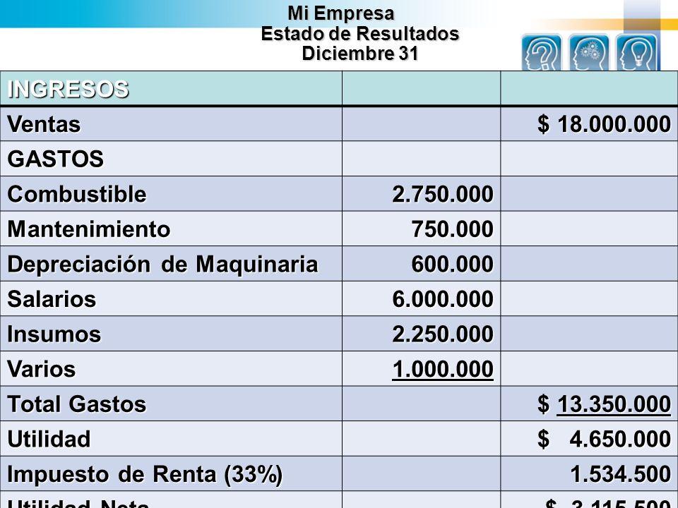 Mi Empresa Estado de Resultados Diciembre 31 INGRESOSVentas $ 18.000.000 GASTOS Combustible2.750.000 Mantenimiento750.000 Depreciación de Maquinaria 6