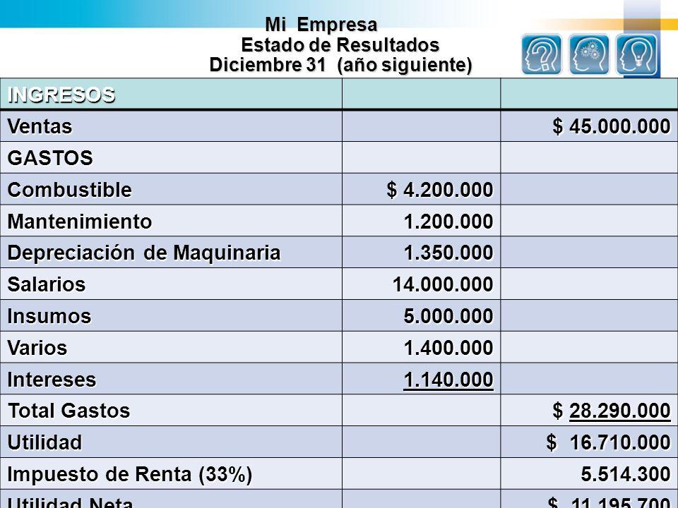 Mi Empresa Estado de Resultados Diciembre 31 (año siguiente) INGRESOSVentas $ 45.000.000 GASTOS Combustible $ 4.200.000 Mantenimiento1.200.000 Depreci