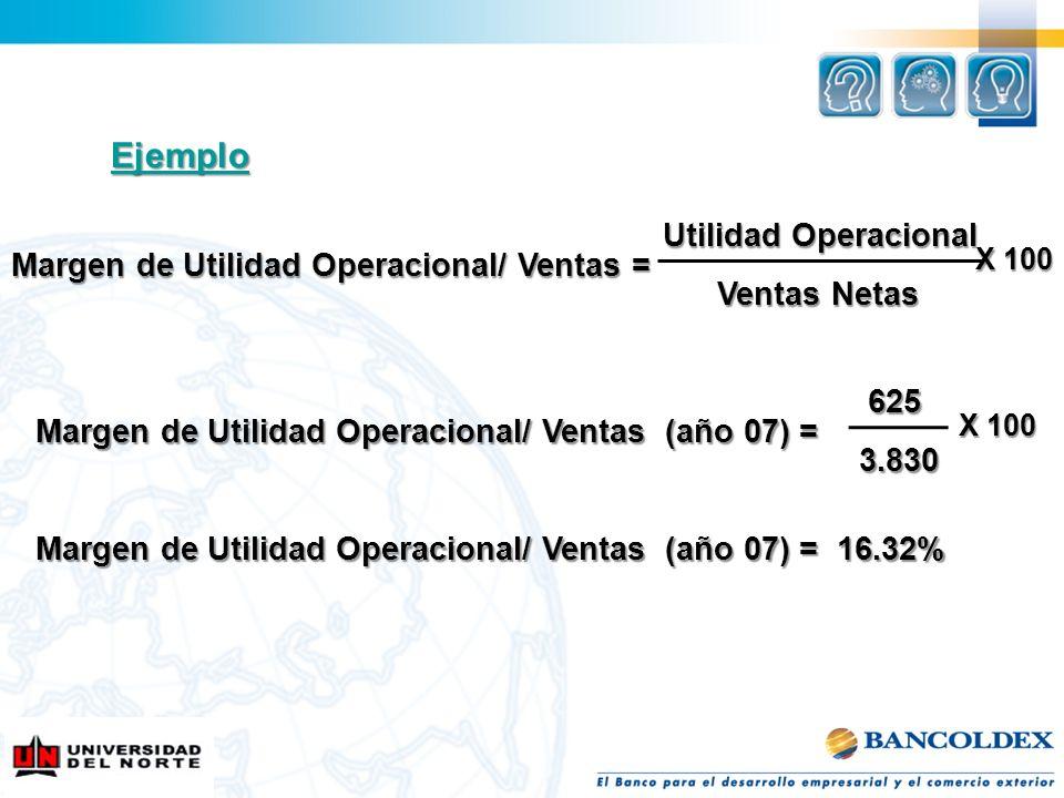 Utilidad Operacional Utilidad Operacional Margen de Utilidad Operacional/ Ventas = Ventas Netas Ventas Netas X 100 625 625 Margen de Utilidad Operacio