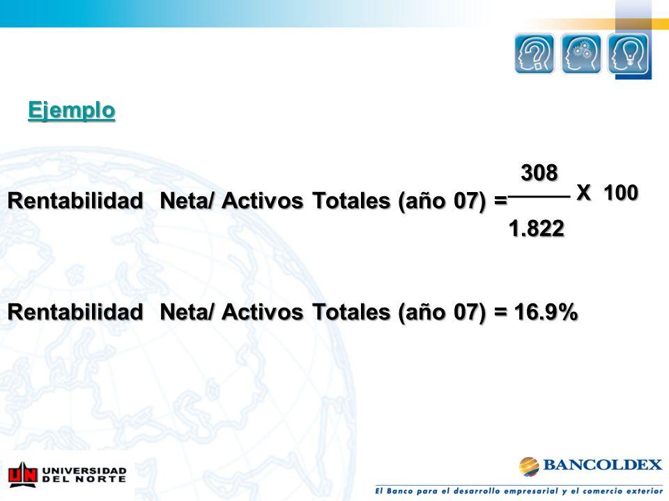 308 308 Rentabilidad Neta/ Activos Totales (año 07) = 1.822 1.822 Rentabilidad Neta/ Activos Totales (año 07) = 16.9% X 100 Ejemplo