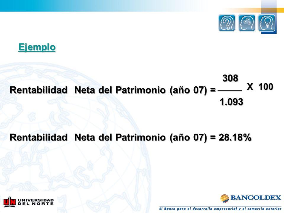 308 308 Rentabilidad Neta del Patrimonio (año 07) = 1.093 1.093 Rentabilidad Neta del Patrimonio (año 07) = 28.18% X 100 Ejemplo