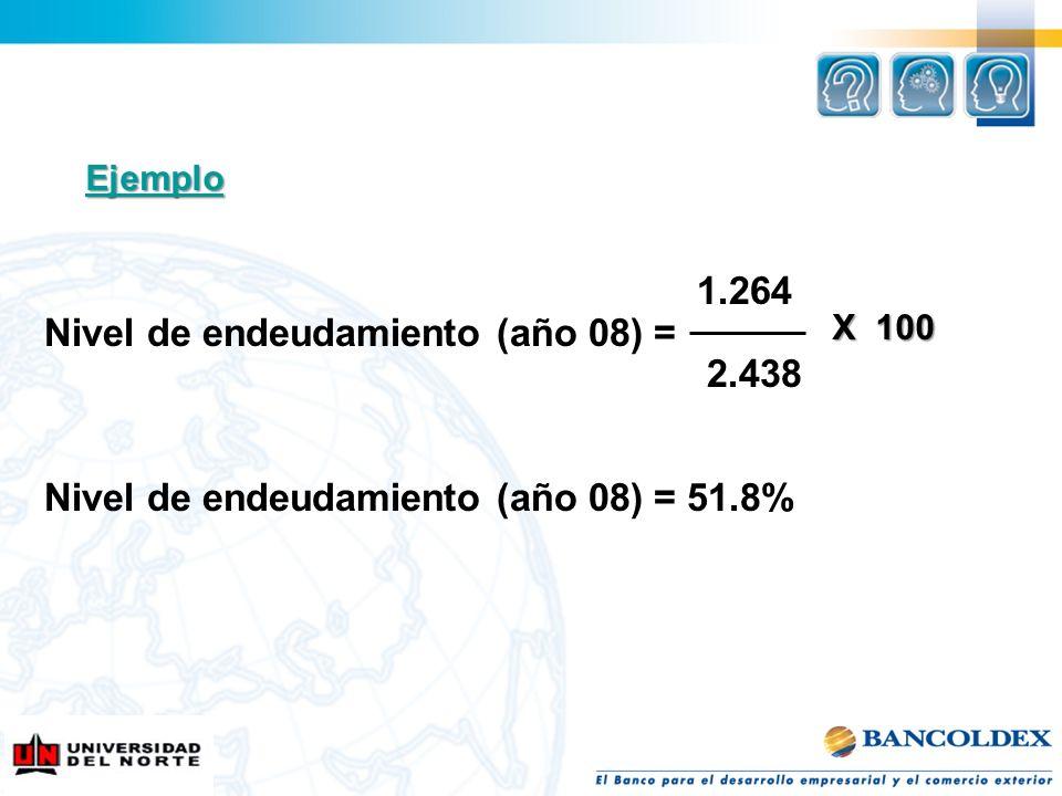 Ejemplo 1.264 Nivel de endeudamiento (año 08) = 2.438 Nivel de endeudamiento (año 08) = 51.8% X 100