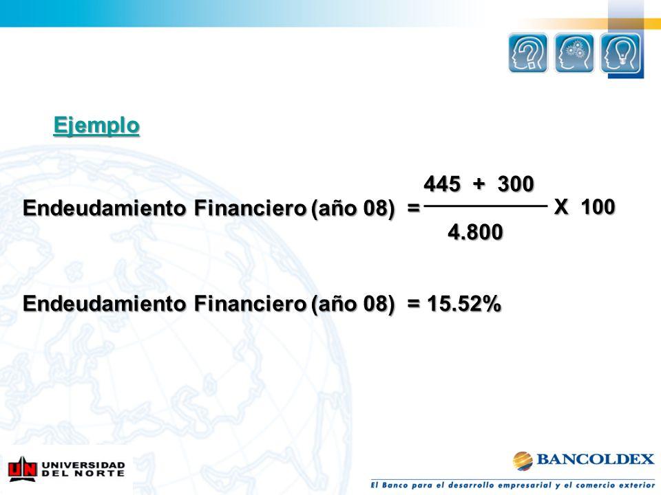 445 + 300 445 + 300 Endeudamiento Financiero (año 08) = 4.800 4.800 Endeudamiento Financiero (año 08) = 15.52% X 100 Ejemplo