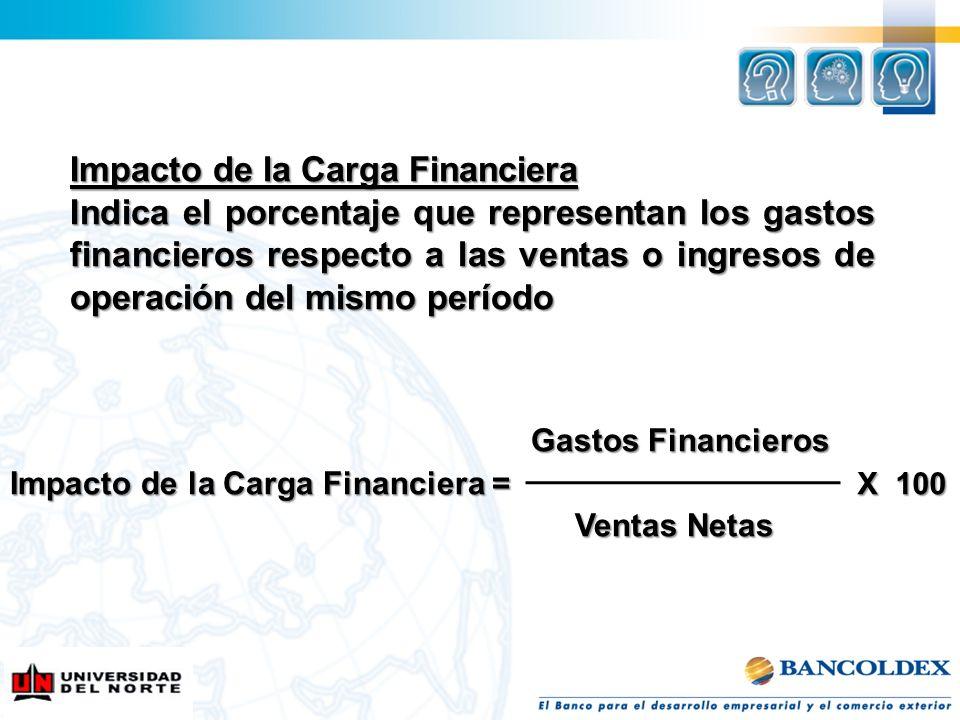 Impacto de la Carga Financiera Indica el porcentaje que representan los gastos financieros respecto a las ventas o ingresos de operación del mismo per