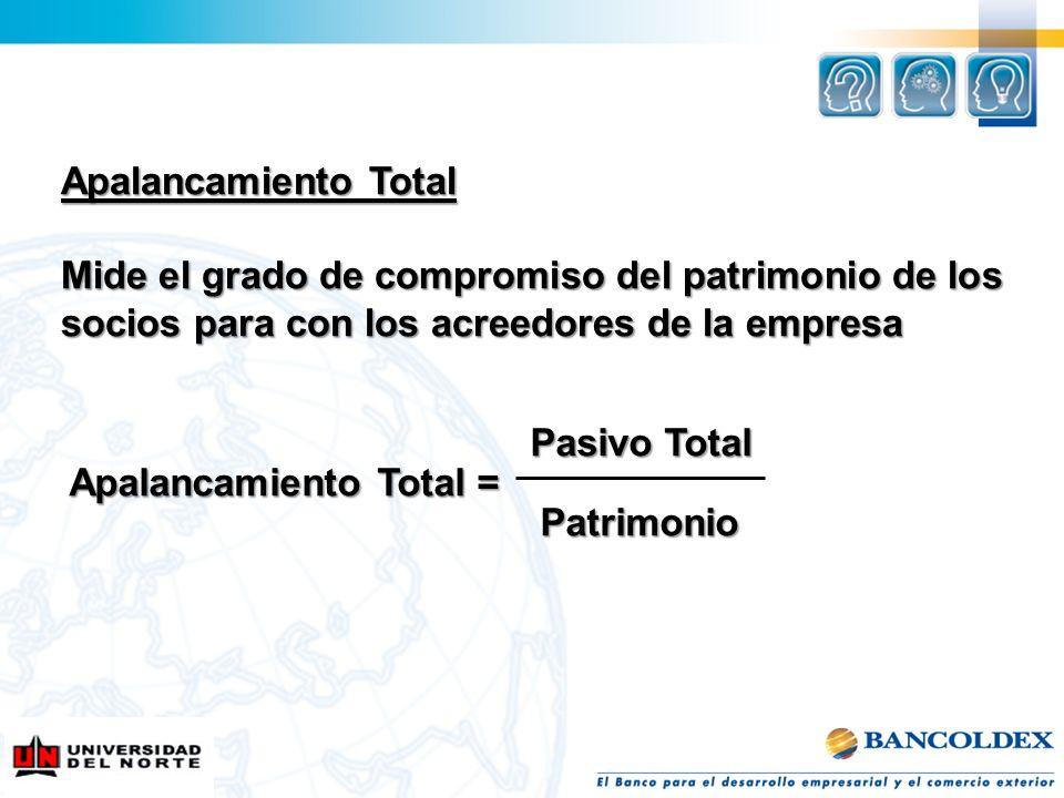 Apalancamiento Total Mide el grado de compromiso del patrimonio de los socios para con los acreedores de la empresa Pasivo Total Pasivo Total Apalanca