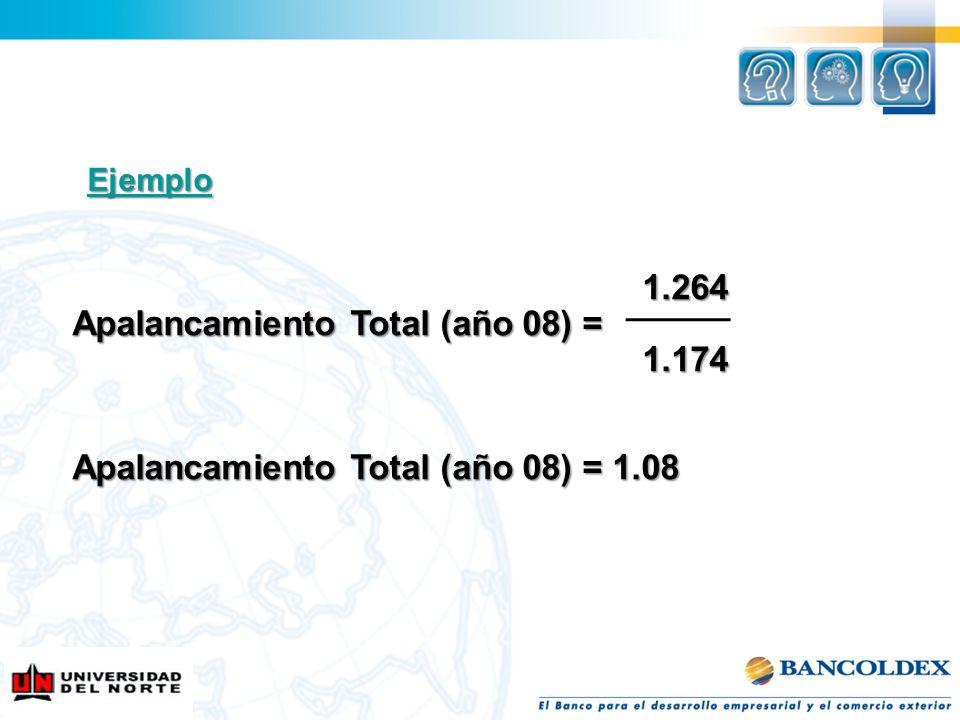 1.264 1.264 Apalancamiento Total (año 08) = 1.174 1.174 Apalancamiento Total (año 08) = 1.08 Ejemplo