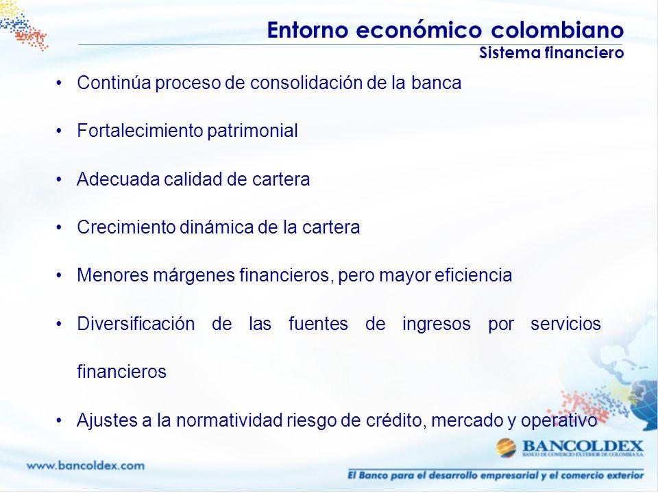 Continúa proceso de consolidación de la banca Fortalecimiento patrimonial Adecuada calidad de cartera Crecimiento dinámica de la cartera Menores márge