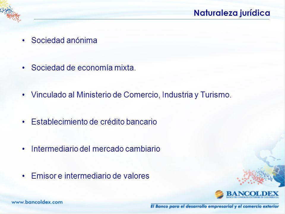 Sociedad anónima Sociedad de economía mixta. Vinculado al Ministerio de Comercio, Industria y Turismo. Establecimiento de crédito bancario Intermediar
