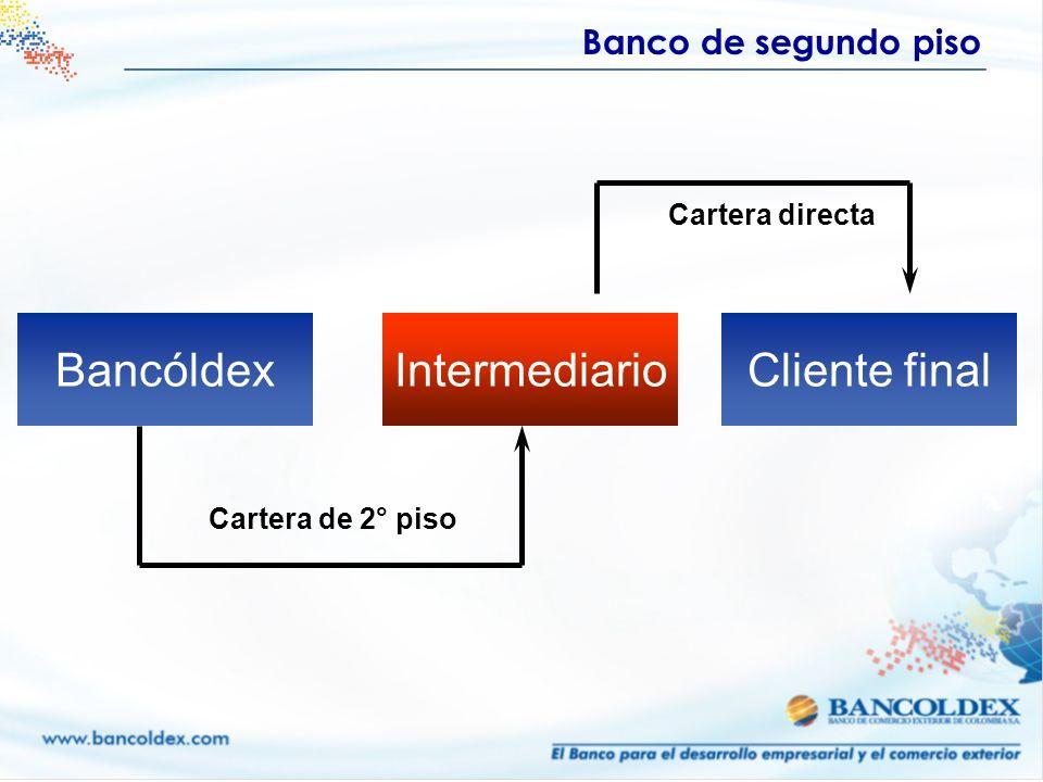 Empresario Cartera de 2° piso Cartera directa BANCÓLDEX Banco de segundo piso BancóldexCliente finalIntermediario