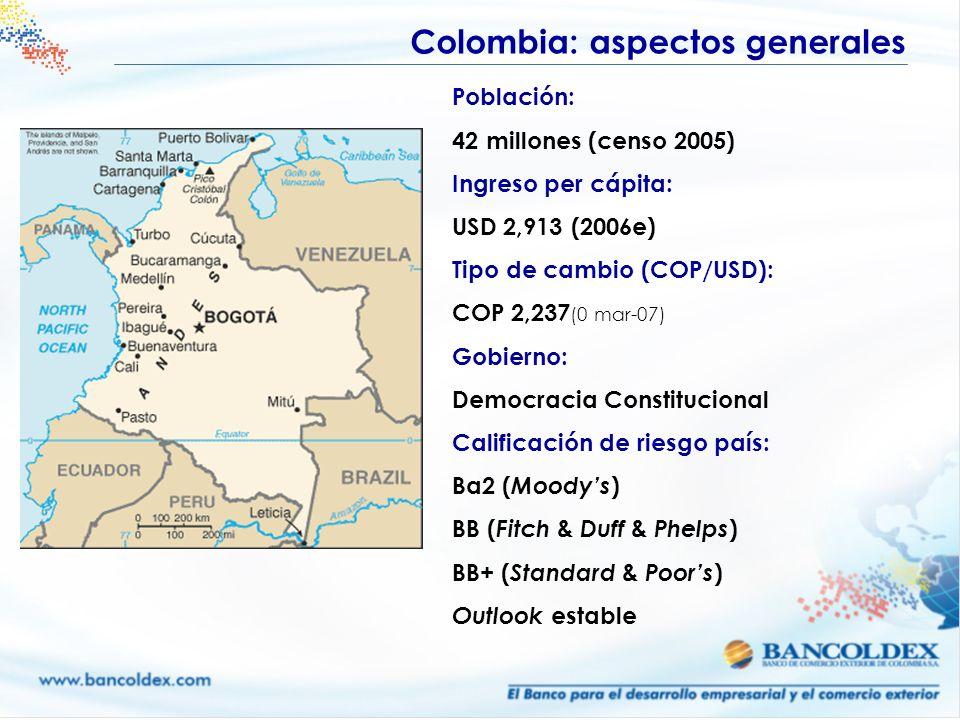 Colombia: aspectos generales Población: 42 millones (censo 2005) Ingreso per cápita: USD 2,913 (2006e) Tipo de cambio (COP/USD): COP 2,237 (0 mar-07)