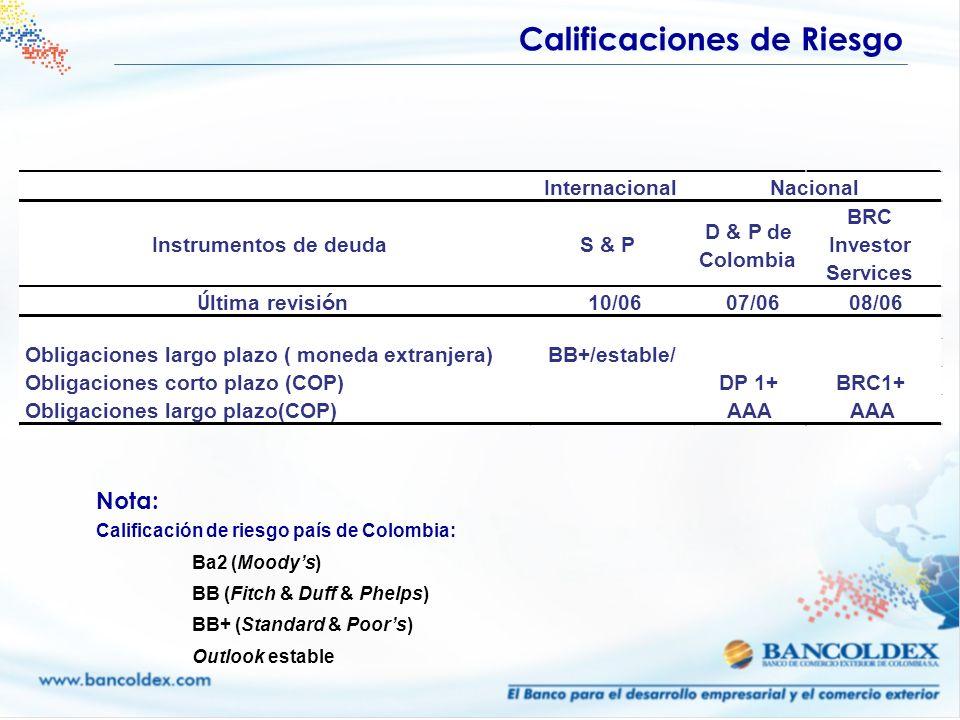 Calificaciones de Riesgo Internacional Instrumentos de deudaS & P D & P de Colombia BRC Investor Services Ú ltima revisi ó n 10/06 07/06 08/06 Obligac