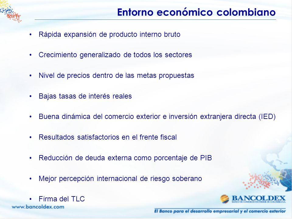 Rápida expansión de producto interno bruto Crecimiento generalizado de todos los sectores Nivel de precios dentro de las metas propuestas Bajas tasas