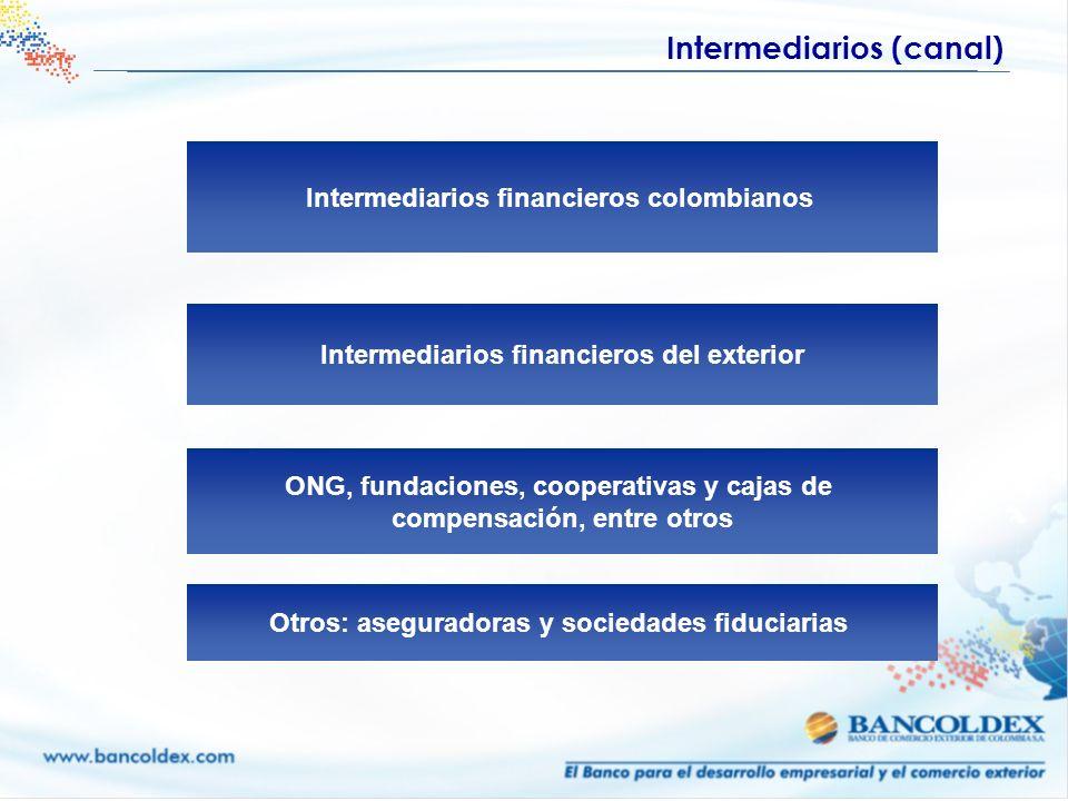 Intermediarios financieros colombianos Intermediarios financieros del exterior Otros: aseguradoras y sociedades fiduciarias ONG, fundaciones, cooperat