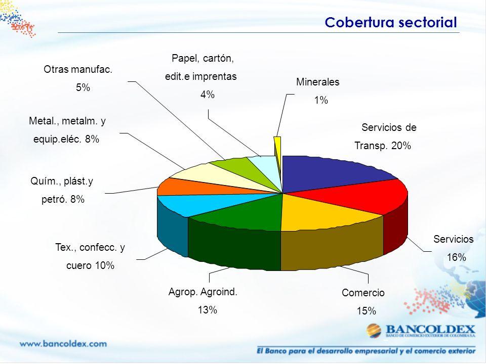 - Comercio 15% Servicios 16% Otras manufac. 5% Papel, cartón, edit.e imprentas 4% Minerales 1% Metal., metalm. y equip.eléc. 8% Quím., plást.y petró.