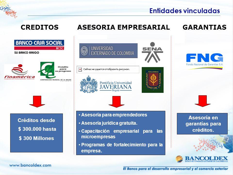 Entidades vinculadas GARANTIASASESORIA EMPRESARIALCREDITOS Créditos desde $ 300.000 hasta $ 300 Millones Asesoría para emprendedores Asesoría jurídica