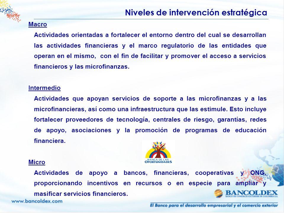 Macro Actividades orientadas a fortalecer el entorno dentro del cual se desarrollan las actividades financieras y el marco regulatorio de las entidade