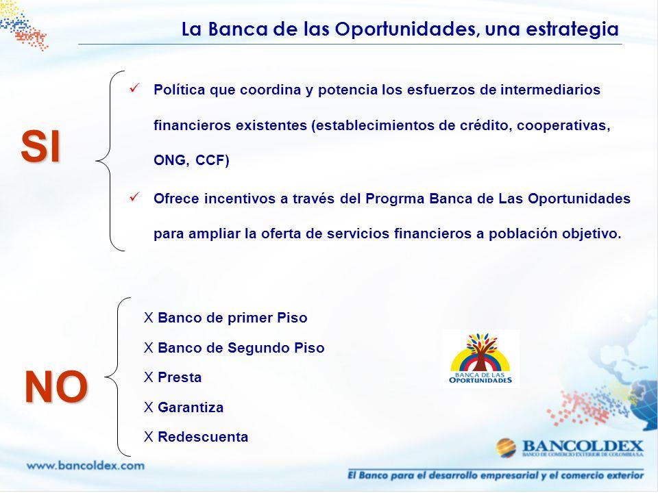 Política que coordina y potencia los esfuerzos de intermediarios financieros existentes (establecimientos de crédito, cooperativas, ONG, CCF) Ofrece i