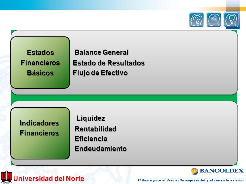 Universidad del Norte Balance General Estado de Resultados Estado de Resultados Flujo de Efectivo Flujo de Efectivo Liquidez Rentabilidad Rentabilidad