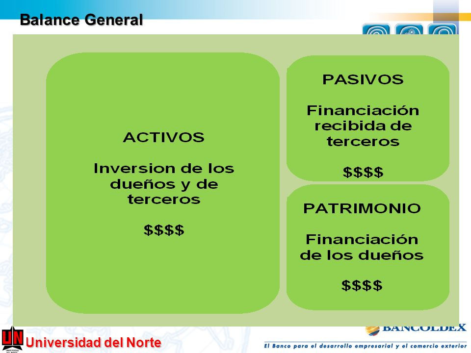 Universidad del Norte Balance General