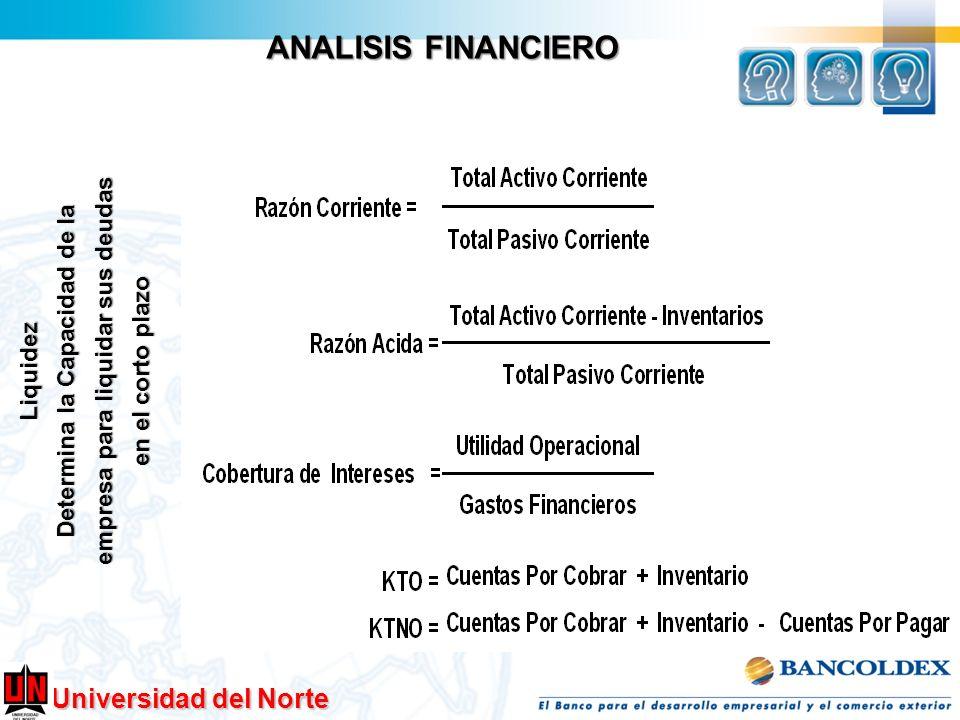 ANALISIS FINANCIERO Liquidez Determina la Capacidad de la empresa para liquidar sus deudas en el corto plazo