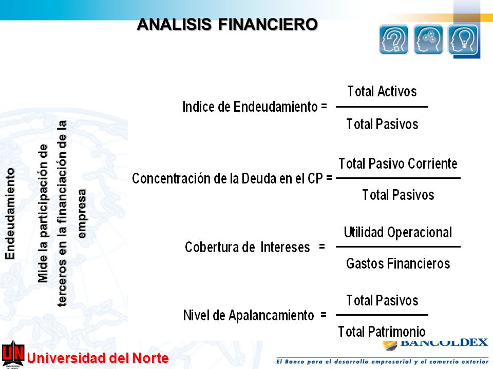 Universidad del Norte ANALISIS FINANCIERO Endeudamiento Mide la participación de terceros en la financiación de la empresa