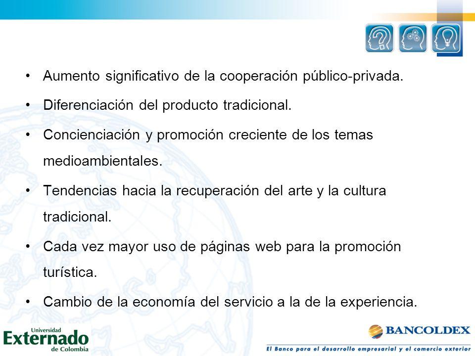Aumento significativo de la cooperación público-privada. Diferenciación del producto tradicional. Concienciación y promoción creciente de los temas me