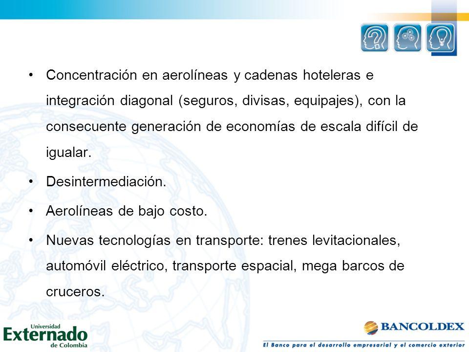Concentración en aerolíneas y cadenas hoteleras e integración diagonal (seguros, divisas, equipajes), con la consecuente generación de economías de es