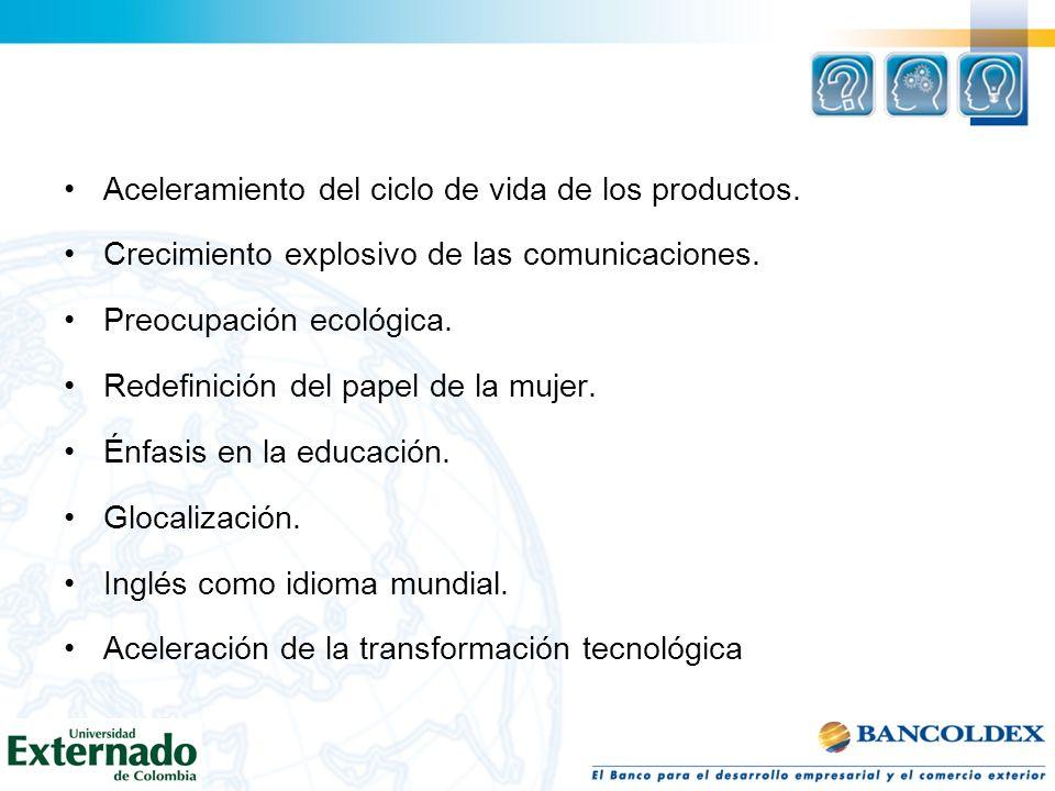 Aceleramiento del ciclo de vida de los productos. Crecimiento explosivo de las comunicaciones. Preocupación ecológica. Redefinición del papel de la mu