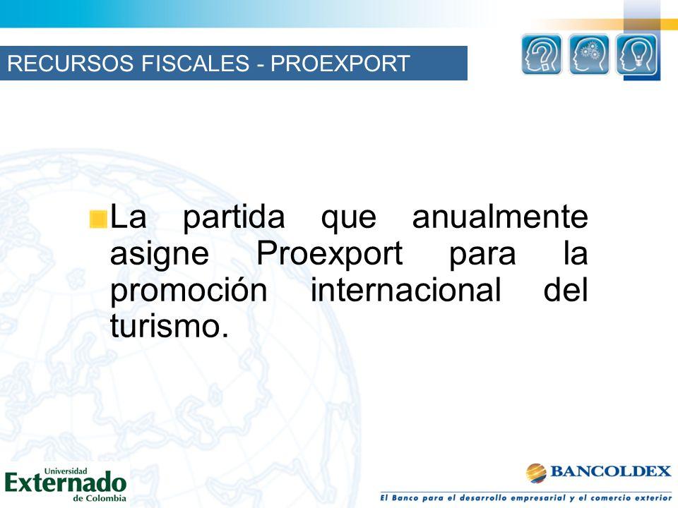 La partida que anualmente asigne Proexport para la promoción internacional del turismo. RECURSOS FISCALES - PROEXPORT