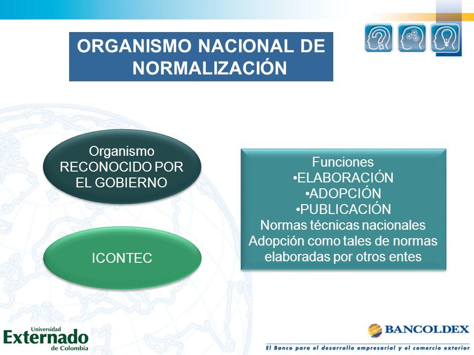 ORGANISMO NACIONAL DE NORMALIZACIÓN Funciones ELABORACIÓN ADOPCIÓN PUBLICACIÓN Normas técnicas nacionales Adopción como tales de normas elaboradas por
