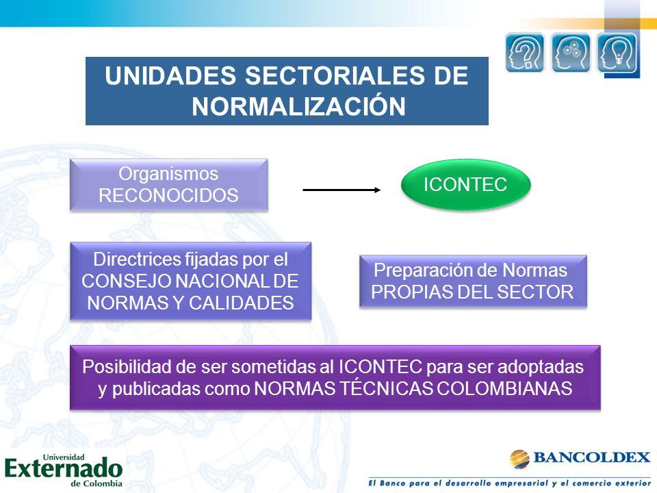 UNIDADES SECTORIALES DE NORMALIZACIÓN Organismos RECONOCIDOS Organismos RECONOCIDOS ICONTEC Directrices fijadas por el CONSEJO NACIONAL DE NORMAS Y CA
