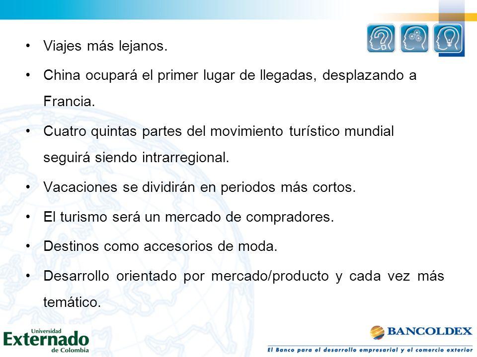 POLÍTICA DE CALIDAD TURÍSTICA DEL VICEMINISTERIO DE TURISMO Mejorar la prestación de los servicios turísticos FORTALECIENDO LA GESTIÓN DE CALIDAD Mejorar la prestación de los servicios turísticos FORTALECIENDO LA GESTIÓN DE CALIDAD EMPRESARIAL DESTINOS GENERAR CULTURA DE EXCELENCIA Posicionar a Colombia en los mercados turísticos como destino de CALIDAD, DIFERENCIADO Y COMPETITIVO Posicionar a Colombia en los mercados turísticos como destino de CALIDAD, DIFERENCIADO Y COMPETITIVO