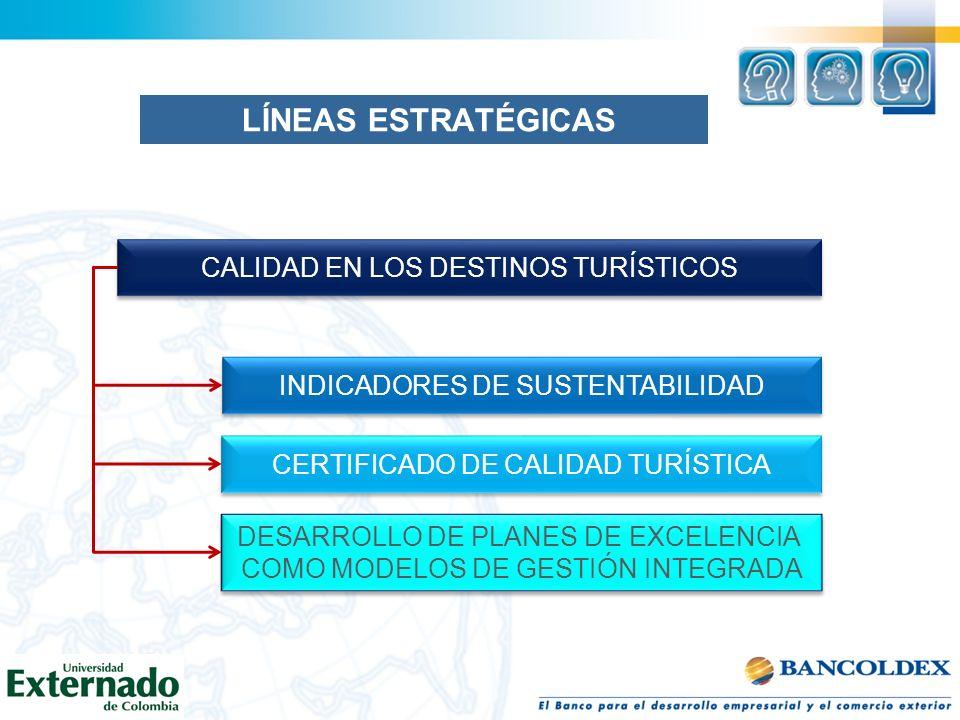 LÍNEAS ESTRATÉGICAS CALIDAD EN LOS DESTINOS TURÍSTICOS INDICADORES DE SUSTENTABILIDAD CERTIFICADO DE CALIDAD TURÍSTICA DESARROLLO DE PLANES DE EXCELEN