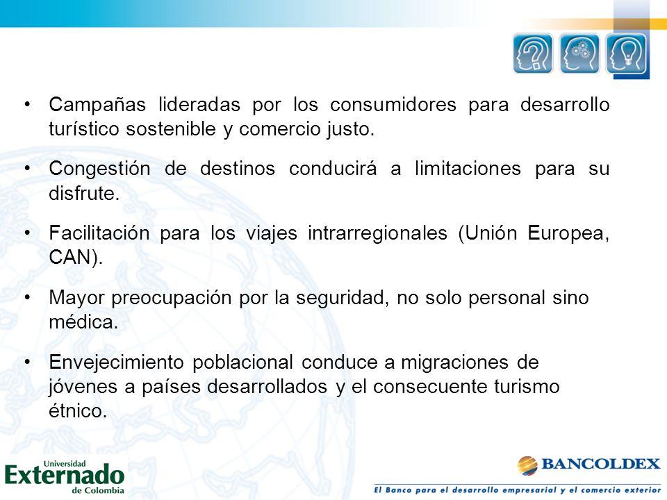 MINISTERIO DE COMERCIO, INDUSTRIA Y TURISMO VICEMINISTERIO DE TURISMO PROEXPORT FONDO DE PROMOCIÓN TURÍSTICA CONTRIBUCIÓN PARAFISCAL PRESTADORES BENEFICIARIOS COMITÉ DIRECTIVO 10 MIEMBROS BANCÓLDEX