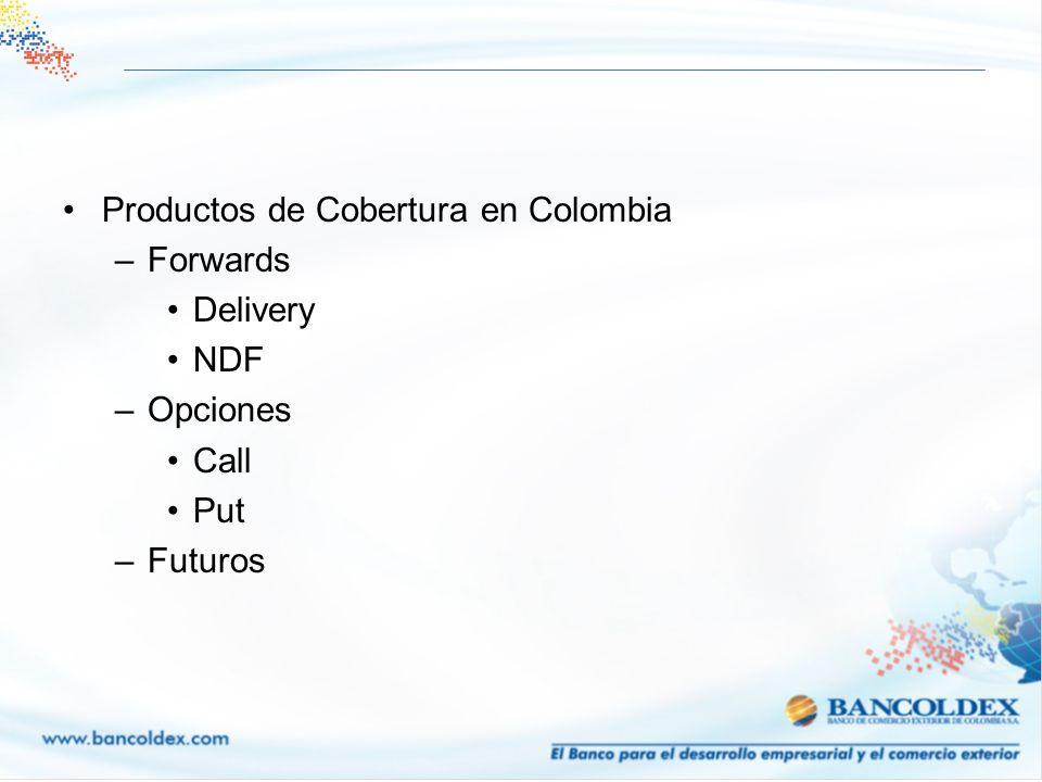 Productos de Cobertura en Colombia –Forwards Delivery NDF –Opciones Call Put –Futuros