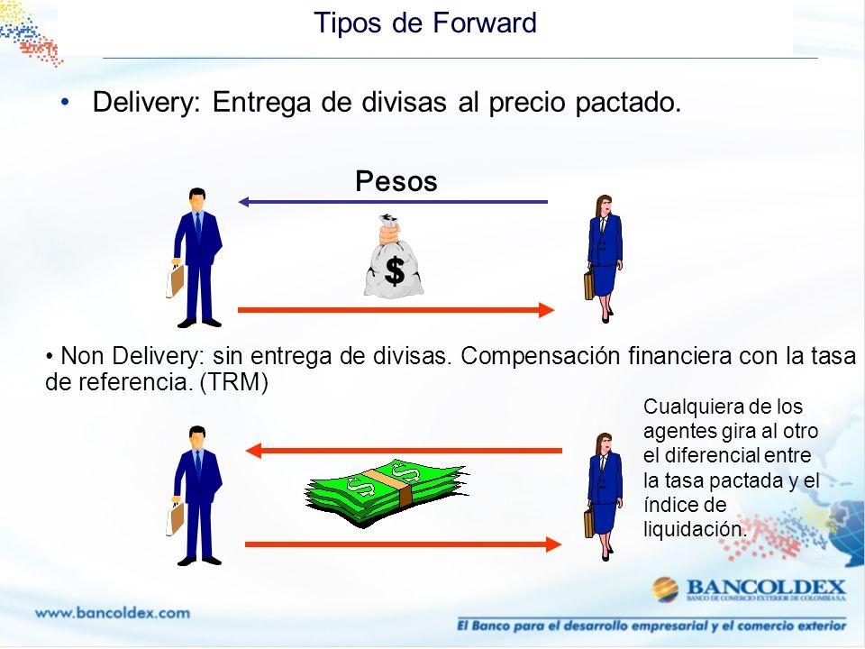Tipos de Forward Non Delivery: sin entrega de divisas. Compensación financiera con la tasa de referencia. (TRM) Delivery: Entrega de divisas al precio