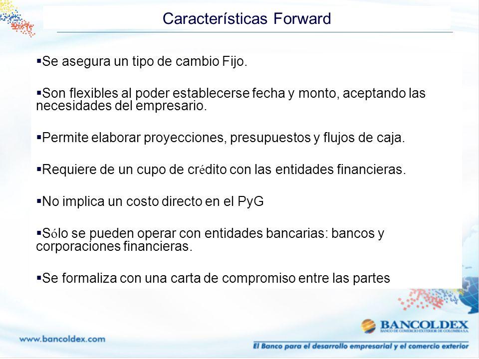 Características Forward Se asegura un tipo de cambio Fijo. Son flexibles al poder establecerse fecha y monto, aceptando las necesidades del empresario