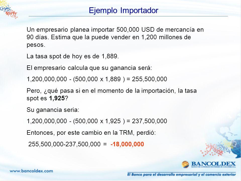Ejemplo Importador Un empresario planea importar 500,000 USD de mercancía en 90 días. Estima que la puede vender en 1,200 millones de pesos. La tasa s
