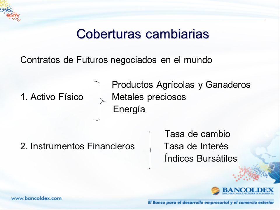 Contratos de Futuros negociados en el mundo Productos Agrícolas y Ganaderos 1. Activo Físico Metales preciosos Energía Tasa de cambio 2. Instrumentos