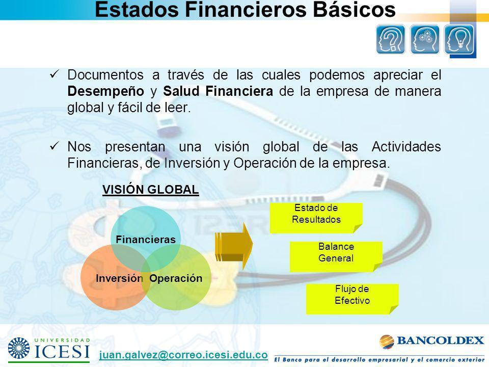 Documentos a través de las cuales podemos apreciar el Desempeño y Salud Financiera de la empresa de manera global y fácil de leer. Nos presentan una v