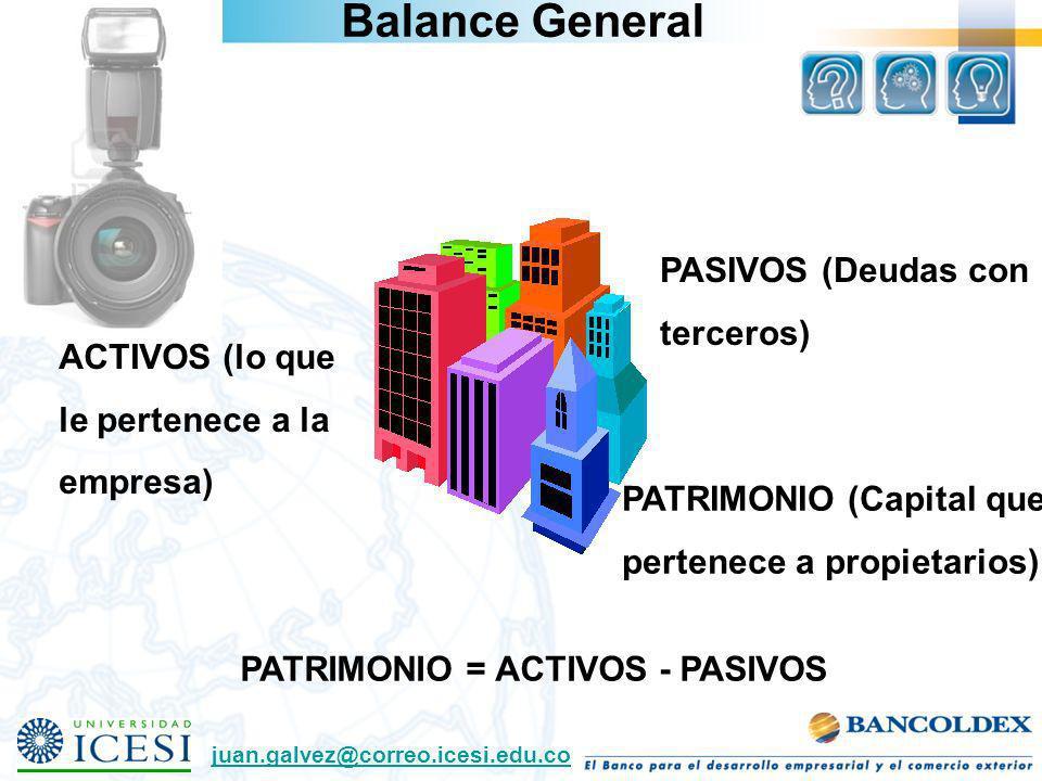 Balance General ACTIVOS (lo que le pertenece a la empresa) PASIVOS (Deudas con terceros) PATRIMONIO = ACTIVOS - PASIVOS PATRIMONIO (Capital que perten