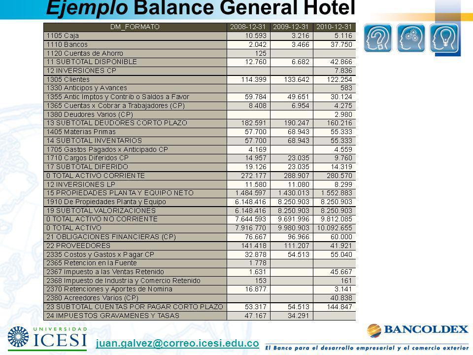Ejemplo Balance General Hotel juan.galvez@correo.icesi.edu.co