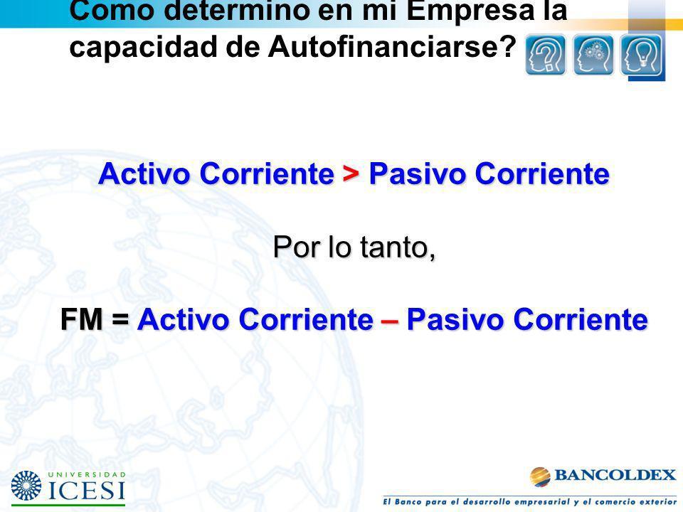 Como determino en mi Empresa la capacidad de Autofinanciarse? Activo Corriente > Pasivo Corriente Por lo tanto, FM = Activo Corriente – Pasivo Corrien