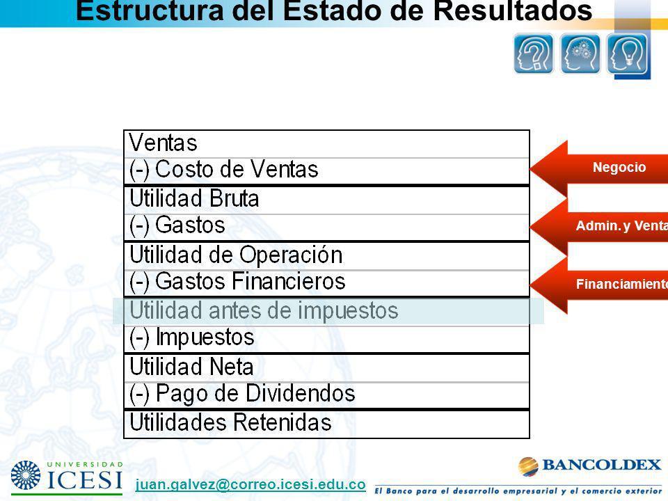 Estructura del Estado de Resultados Negocio Admin. y VentasFinanciamiento juan.galvez@correo.icesi.edu.co
